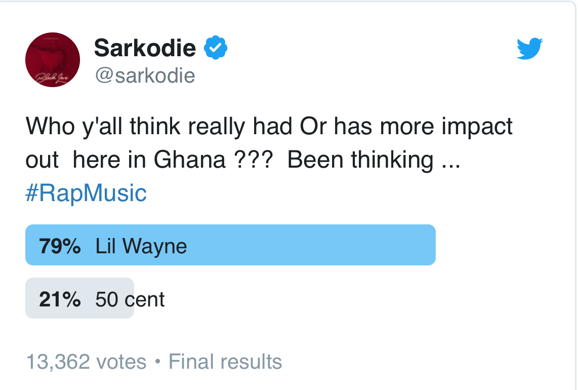 Sarkodie Set to Feature American Rappers, Lil Wayne and 50 Cent