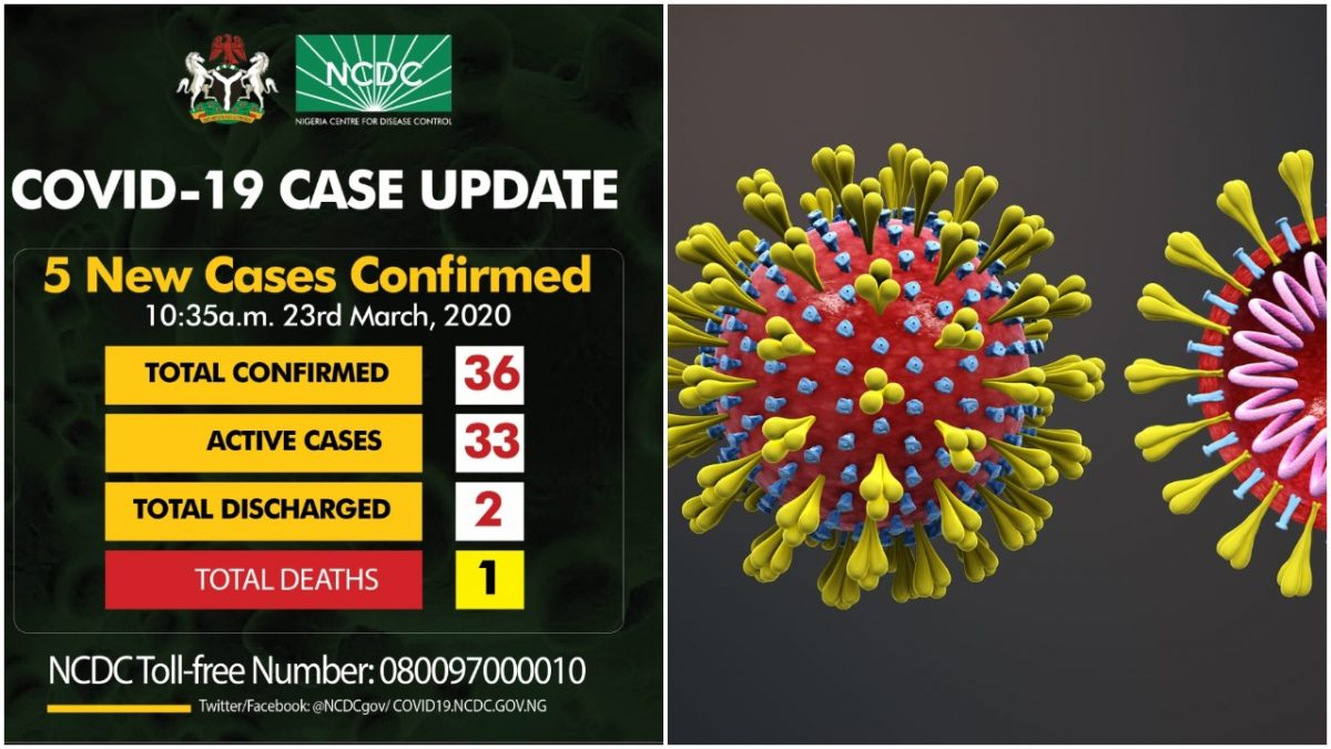 one person died from Coronavirus