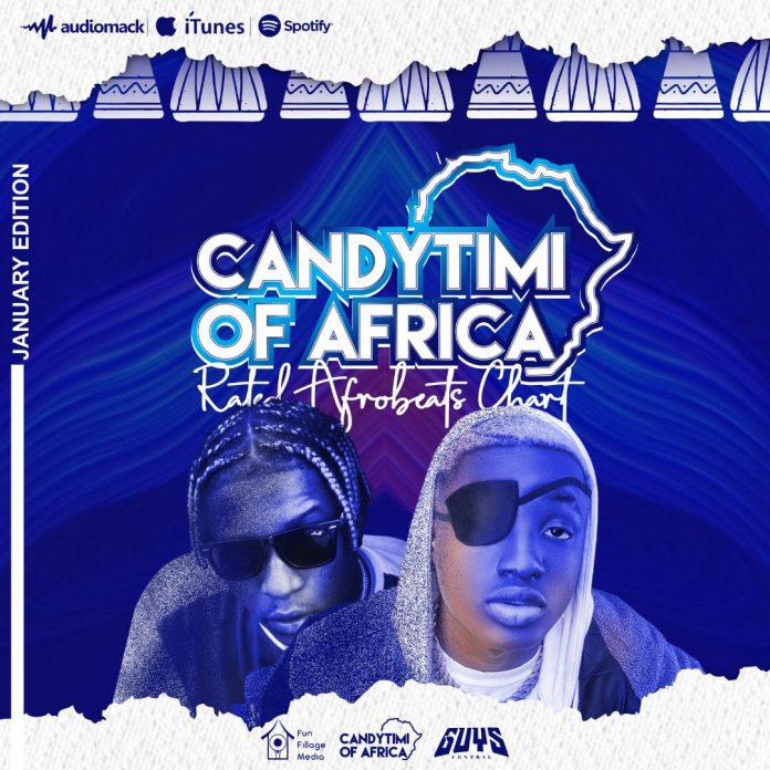 Music: CandyTimi Of Africa dishes out the best Playlist of the month (Download)